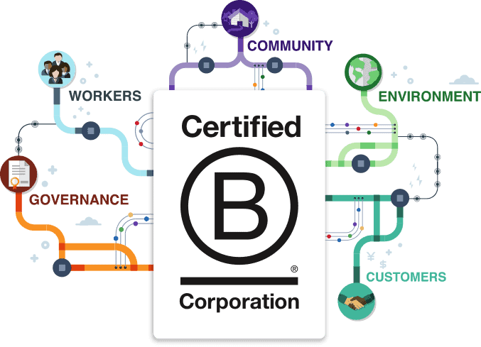 Become B Corp Certified, B Corp Certification