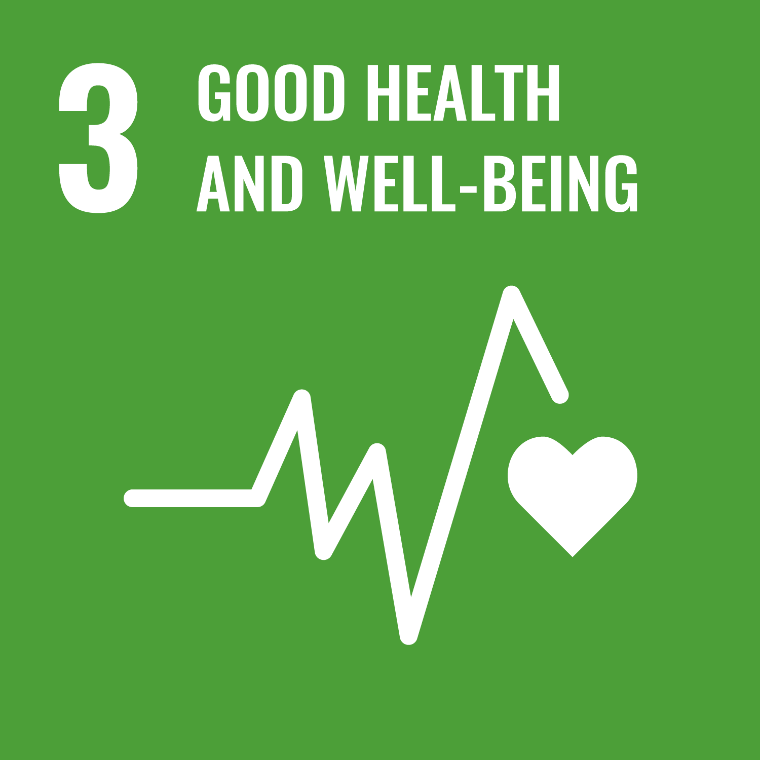 , What Are The UN Sustainable Development Goals?
